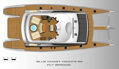 Blue Coast 95