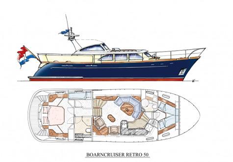 Boarncruiser 50 Retro Line