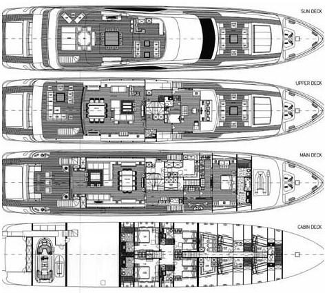 Mangusta 148 Oceano