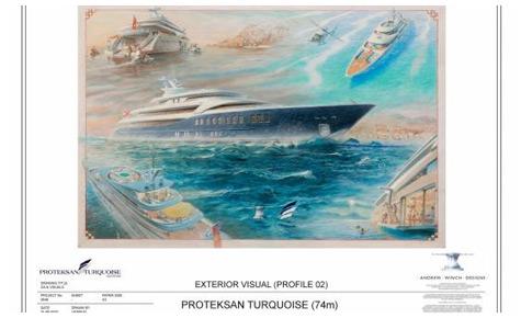 Proteksan Turquoise 70M NB55