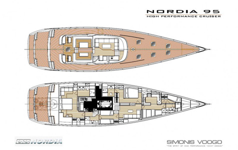 Performance 95' Sailing Yacht by Van Dam Nordia and Simonis Voogd