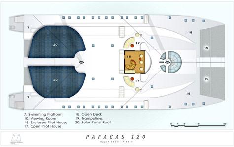 Paracas 120 Luxury Sailing Catamaran